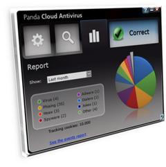 Huella digital - Versión 1.3 de panda cloud incluye filtro