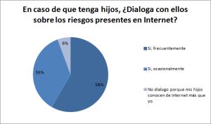 Huella digital - Seguridad de menores en Internet, importante para 87,8% de adultos