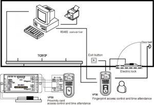 Aplicabilidad Sistema VF-30