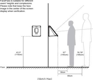 huella digital - facepass dimensiones