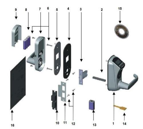 cerradura biometrica L7000U componentes
