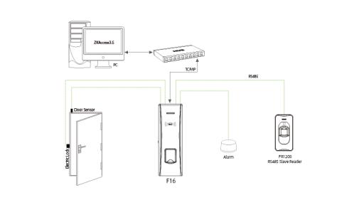 huella digital - configuracion f16