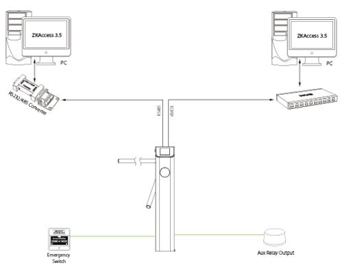 huella-digital-torniquete-ts-2022-configuracion