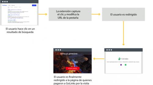 huella digital - Resumen de seguridad revisión de tendencias