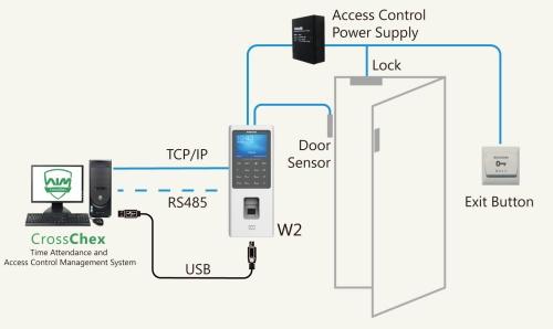 huella digital - configuracion w2