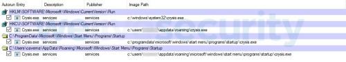 uella digital - Seguridad Informática. Nueva campaña de ransomware crysis se propaga a través del correo