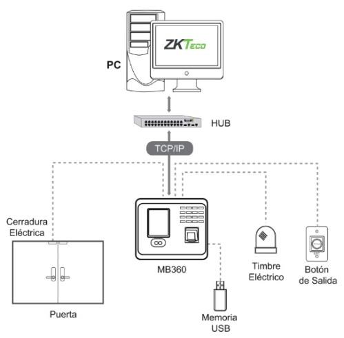huella digital - configuracion MB360